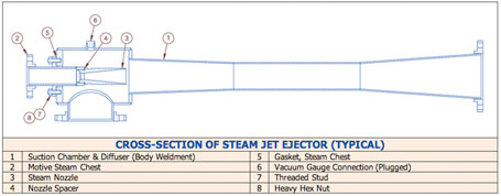 steam ejector working principle pdf