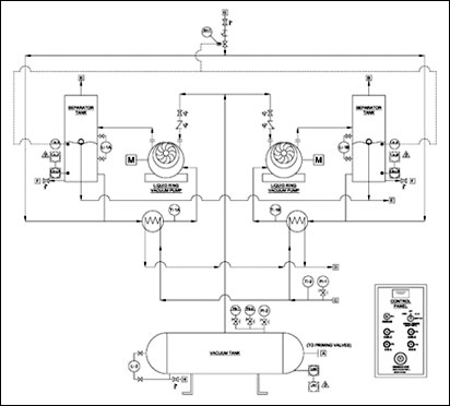Vacuum Pump Piping Diagram - 1.dfc18.psychosomatik-rose.de •